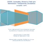 Proiectul CETATE, în grafic
